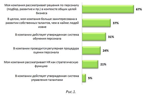 Тенденции управления человеческим капиталом в России: кому в...